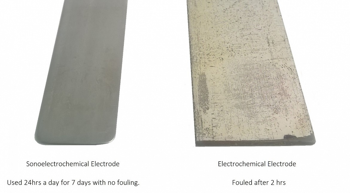 THE UNIQUE SOLUTION TO ELECTRODE PASSIVATION